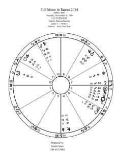 Full Moon in Taurus 2014