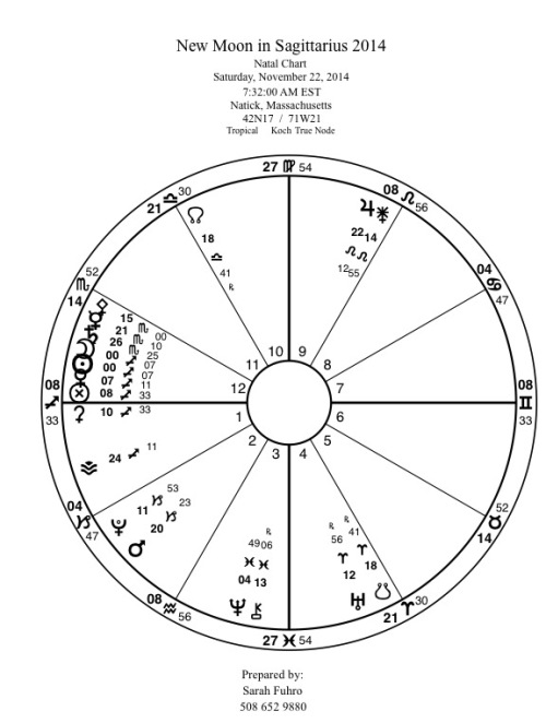 new Moon in Sagittarius '14