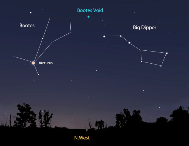 Big-Dipper-Arcturus-with-Void_edited-1