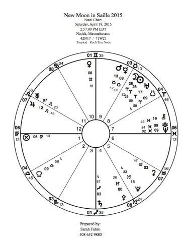 New Moon in Saille 2015