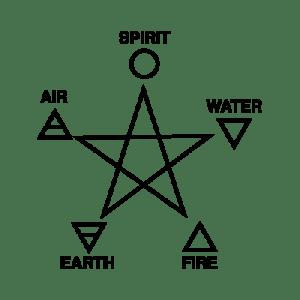 Five-Elements