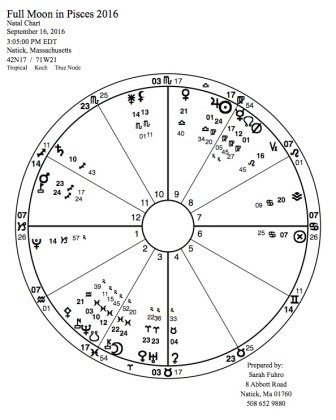 full-moon-in-pisces