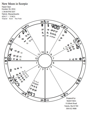 new-moon-in-scorpio-2016