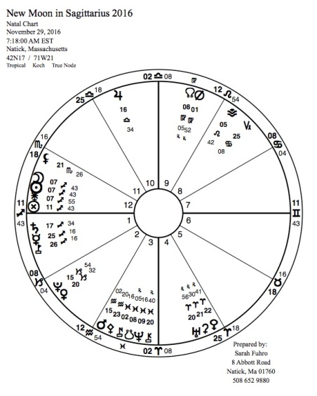 new-moon-in-sagittarius-2016