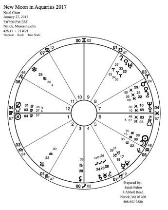 new-moon-iin-aquarius-2017