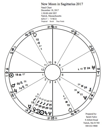 sagittarian new moon for 2017