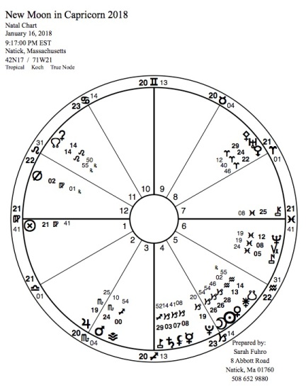 New Moon in Capricorn 2018