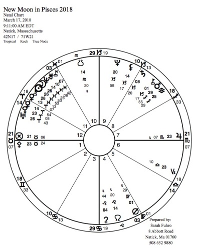 Save as new Moon in Pisces 2018