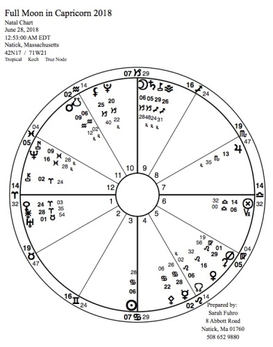 Full Moon in Capricorn 2018