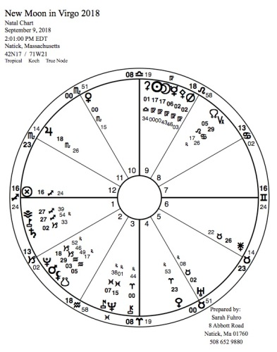 New Moon in Virgo 2018