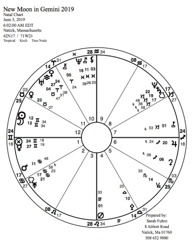 New Moon in Gemini 2019