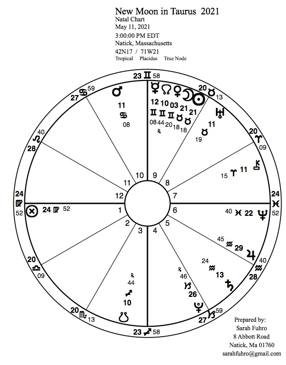 New Moon in Taurus 2021 adv